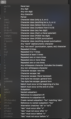 Reduced-size Grep Cheat Sheet menu, dark mode
